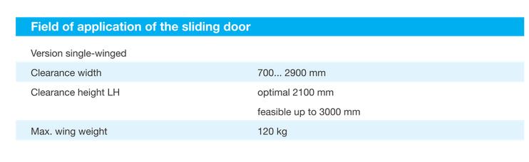 درب های اتوماتیک بیمارستانی (هرماتیک) Automatic Hermetic Doors.png 5