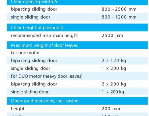 درب های اتوماتیک خروج اضطراری(برک اوت) Automatic Breakout Doors 3