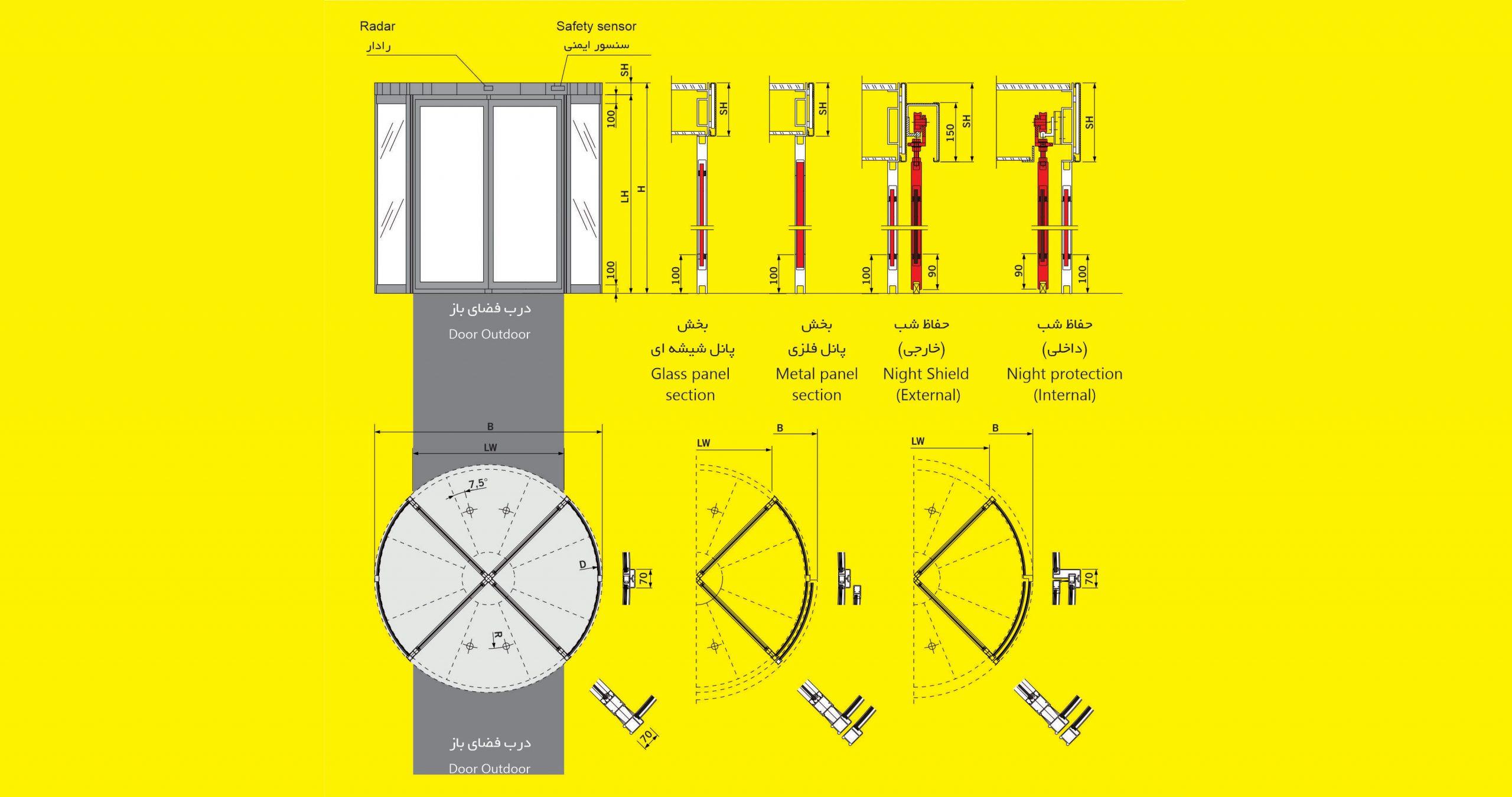 درب های اتوماتیک گـردان 3 و 4 باله (ریولدینگ) (1)