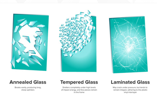 Laminated glass and security